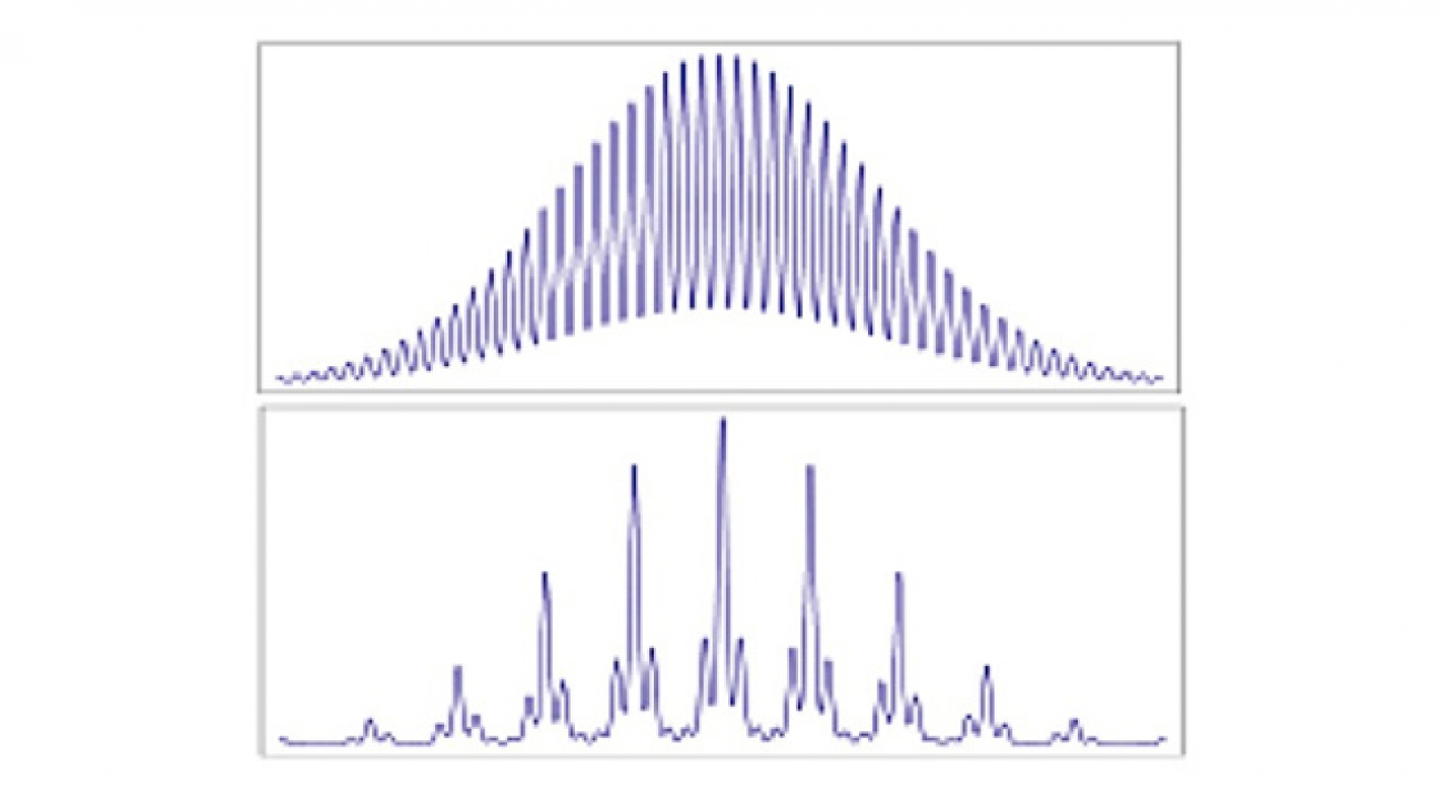 "Calculations of density distribution show how the extended single-lattice wave-function (top) may be altered so that density is localized at ""beat"" points (bottom) where the primary and perturbing lattices interfere constructively."