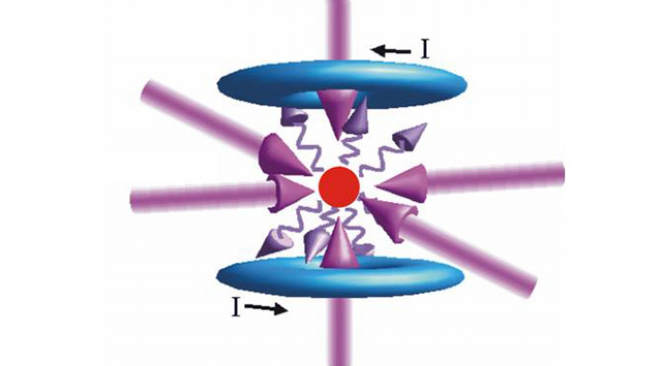 "Schematic representation of a cluster of bosonic atoms cooled to a condensate and then coupled to a laser configuration that allows them to separate into two groups with ""pseudo spin 1/2"" properties."