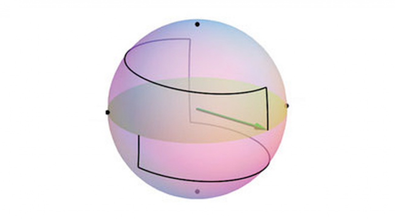 "A ""Bloch sphere"" depicting the manipulation of a qubit."