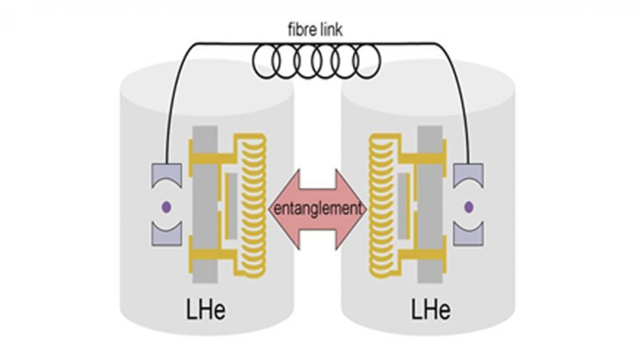 Quantum communication fiber link enabled by circuit-ion couplings in two independent cryogenic environments. Image Credit: PRL Authors