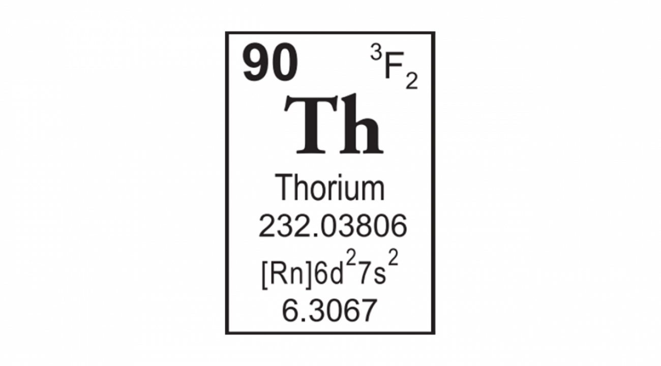 Solitary confinement joint quantum institute thorium as represented in the nist periodic table of the elements source httpjnistpt gamestrikefo Choice Image