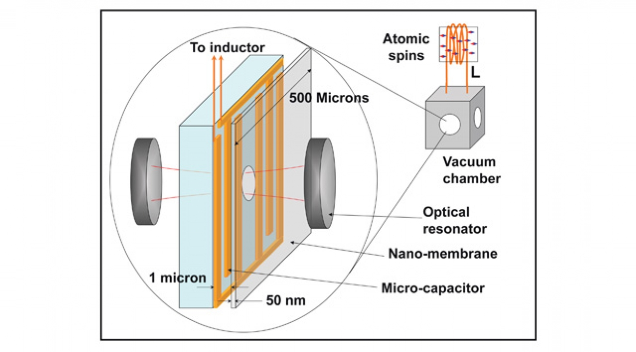JQI researchers think they have discovered a way to amplify faint electrical signals using the motion of a nanomechanical membrane, or loudspeaker. Credit: Taylor/NIST