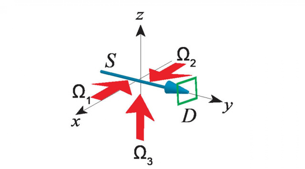 JQI theorists have created an ultracold- atom model for investigating properties of the Datta-Das transistor.