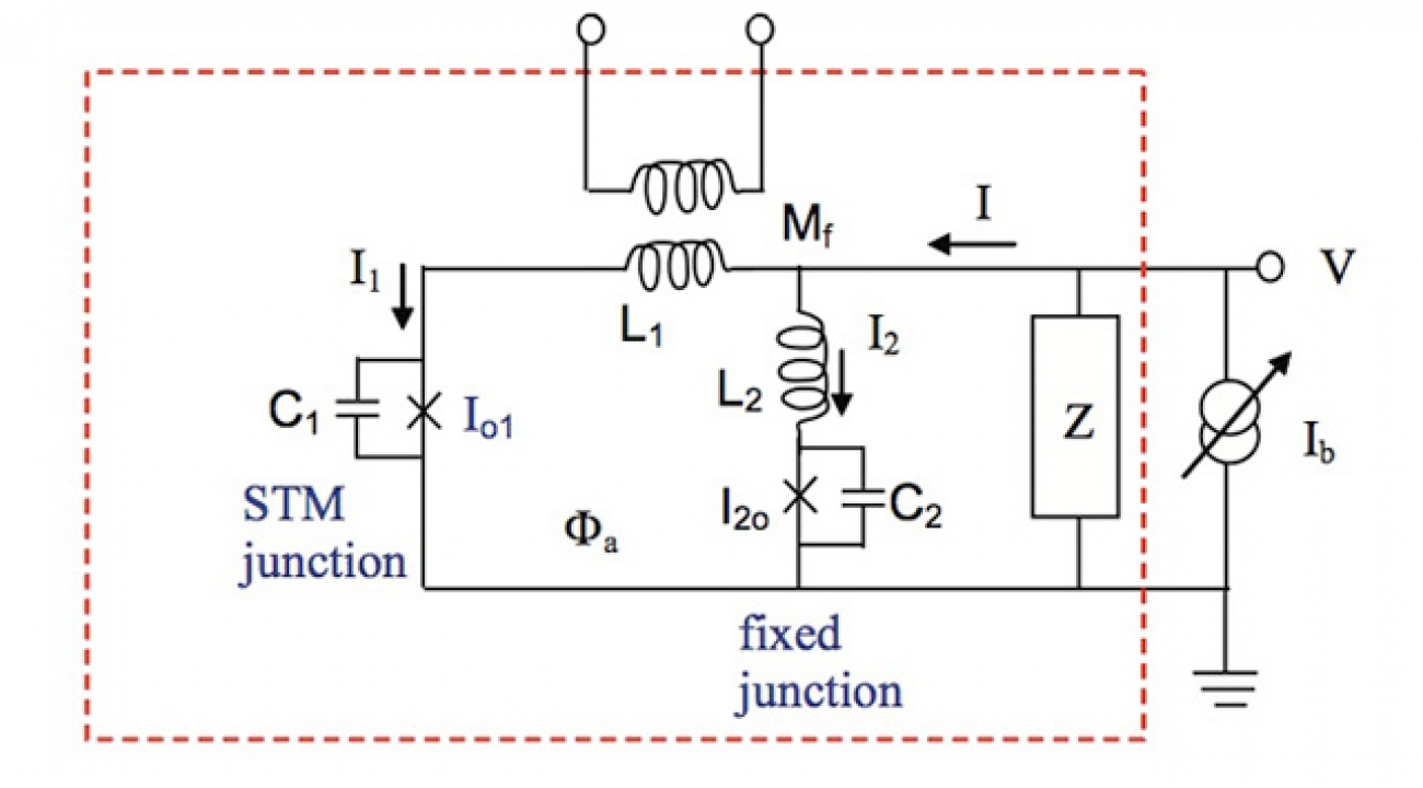 A schematic diagram of the STM junction setup.