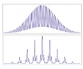 """Calculations of density distribution show how the extended single-lattice wave-function (top) may be altered so that density is localized at """"beat"""" points (bottom) where the primary and perturbing lattices interfere constructively."""